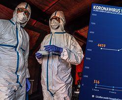 Koronawirus w Polsce i na świecie. Korea Południowa radzi sobie z problemem, Włosi wciąż walczą