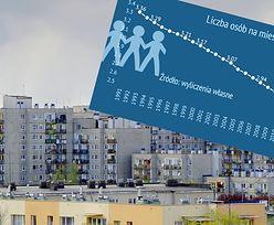 Rekordy w budownictwie, a luka mieszkaniowa rośnie. Single i Ukraińcy zawyżają ceny