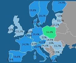 Polski rząd przeznacza na socjal ponad 16 proc. PKB. Wydatki rosną najszybciej w Europie