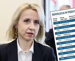 Rewolucja podatkowa od 2020 roku. Ile na zmianie PIT zyskają Polacy?