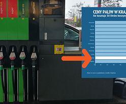 Ceny paliw. W Polsce płacimy naprawdę mało. Taniej mają tylko Bułgarzy