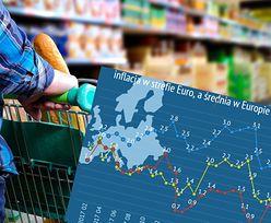 Ceny rosną dwa razy szybciej niż w strefie euro. Eurostat podał dane