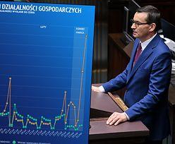 """Ruszyła lawina zawieszonych działalności gospodarczych. Ponad 48 tys. firm powiedziało """"stop"""""""