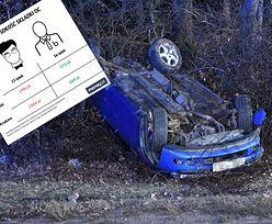 Stawki OC dla kierowców. Wysokie ryzyko, to wysoka składka