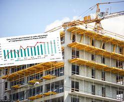 Ceny mieszkań. Za dwa lata średnio powyżej 10 tys. zł za mkw.