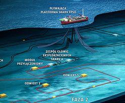 PGNiG podwoi wydobycie z Norwegii. Pływająca platforma zapewni gaz dla Baltic Pipe