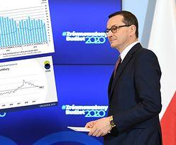 Spowolnienie gospodarcze już jest odczuwalne. Te wykresy nie kłamią