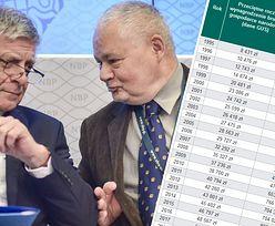 Zarobki w NBP mogą robić wrażenie na Polakach. Rok pracy prezesa to 16 lat pracy Kowalskiego