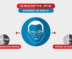 Oświadczenie majątkowe Morawieckiego. Przygotowaliśmy je za wicepremiera