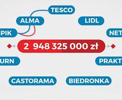 Podatek od sieci handlowych. Ile podatku zapłaci Biedronka, a ile Lidl?