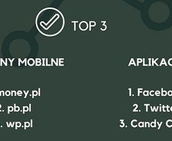 Money.pl i WP najchętniej czytane przez gości Forum w Krynicy. Zobacz, jakie dane ujawniły smartfony