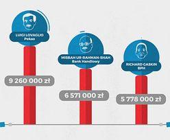 Statistica: Zarobki prezesów banków jak wynagrodzenie kilku tysięcy pracowników