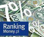 Ranking Money.pl: Najlepsze i najgorsze lokaty