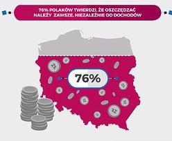 Z jakich usług bankowych korzystają Polacy? Wyniki są zaskakujące