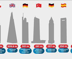 Najwyższy budynek w Polsce? Rekord Pałacu Kultury i Nauki pobity