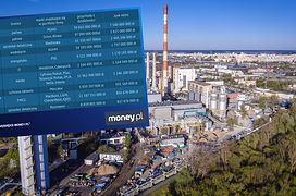 Największe polskie spółki zarabiają rocznie miliardy złotych