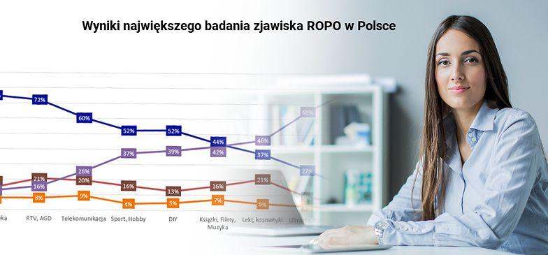 Premiera raportu ROPO 2016