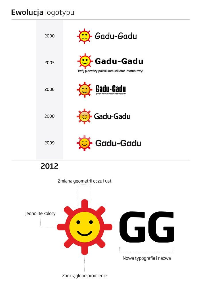 GG zmienia logo i nazwę
