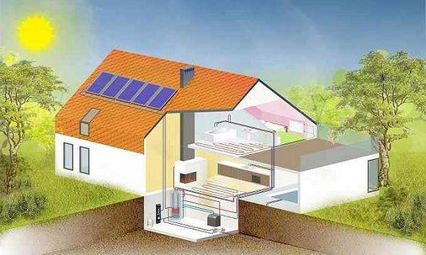 Kolektory słoneczne - energia ze słońca