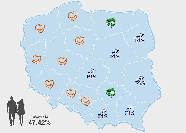 Wyniki wyborów samorządowych. SLD największym przegranym