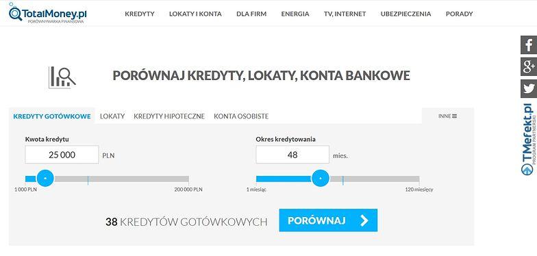 TotalMoney.pl kupiony przez Grupę Wirtualna Polska
