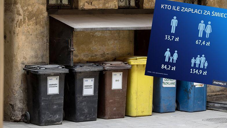 Nowe opłaty za śmieci w Warszawie. Skorzysta tylko singiel