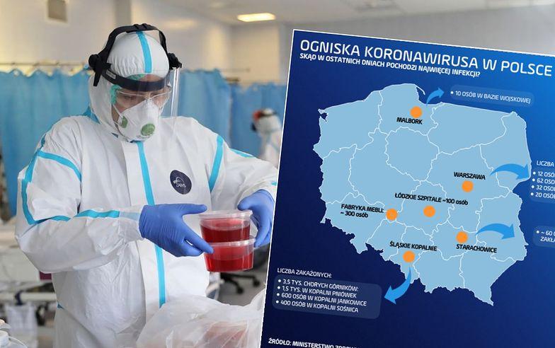 Ogniska koronawirusa rozsiane są po całej Polsce. Raz to zakład fryzjerski, raz parafia