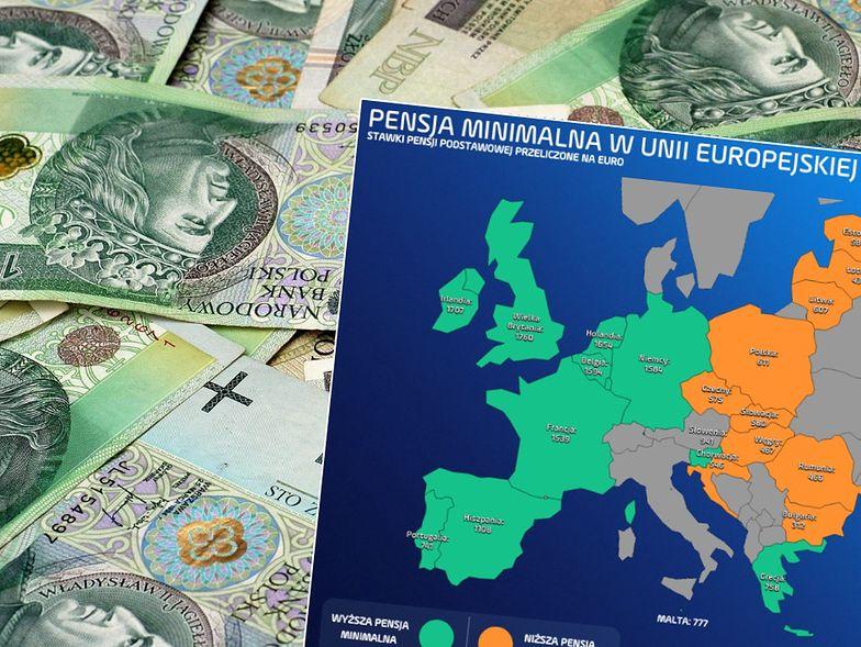 Pensja minimalna w górę. Europę dogonimy dopiero za wiele lat