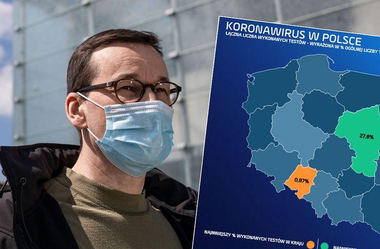 Mateusz Morawiecki i Łukasz Szumowski deklarowali, że Polsce będzie wykonywanych więcej testów