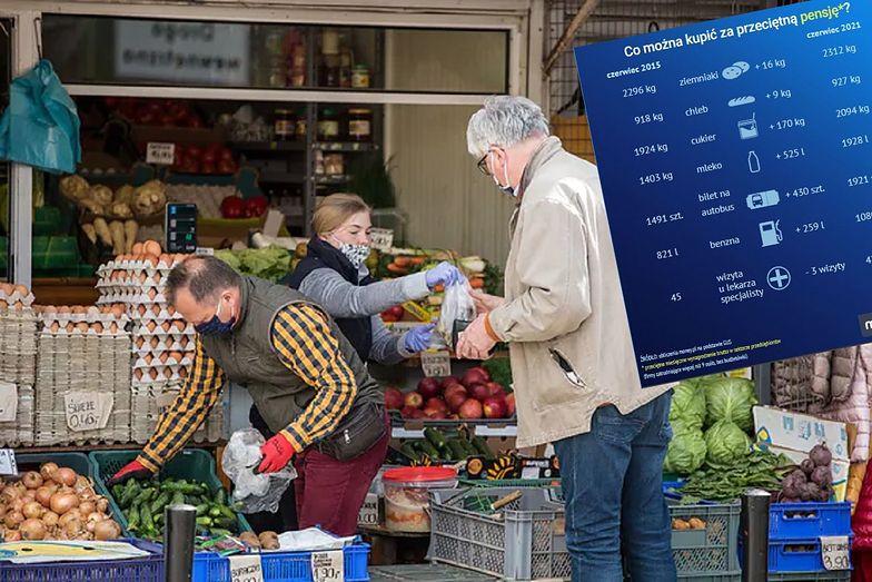 Inflacja. Rosną ceny, rosną zarobki. Ale nie wszystkim tak samo