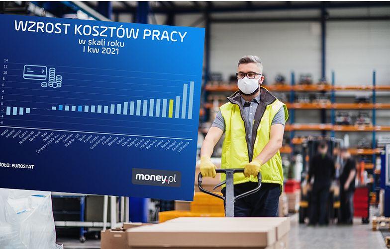 Wzrost kosztów pracy. Tak wypadamy na tle UE