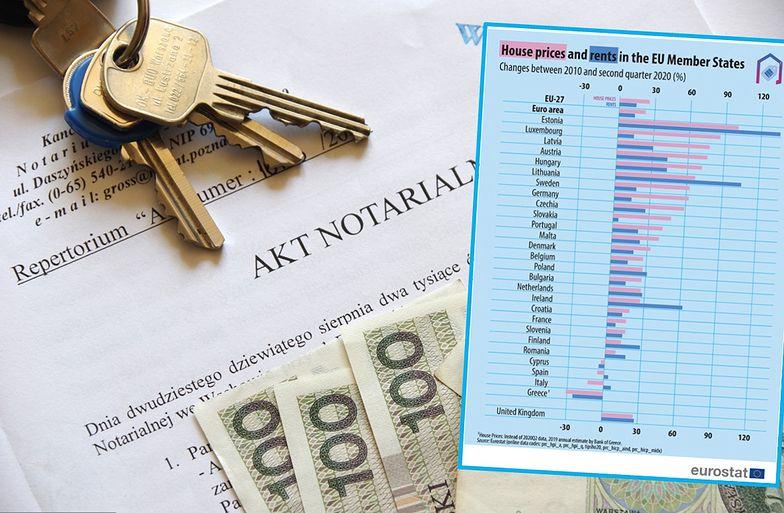 Ceny mieszkań i najmu. Narzekacie na podwyżki? Popatrzcie na inne kraje