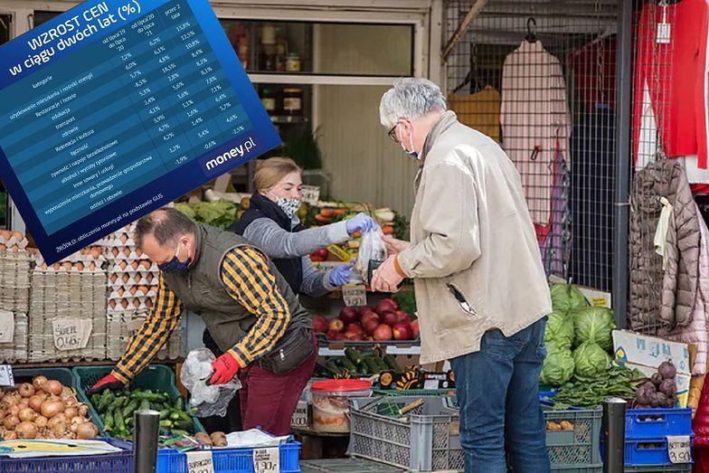 Inflacja nie wszystkim zabiera po równo. Policzyliśmy, ile traci emeryt a ile rodzina