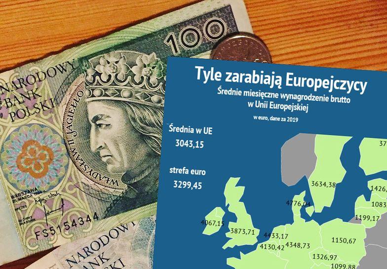 Wynagrodzenia. Nadrabiamy dystans do średniej unijnej