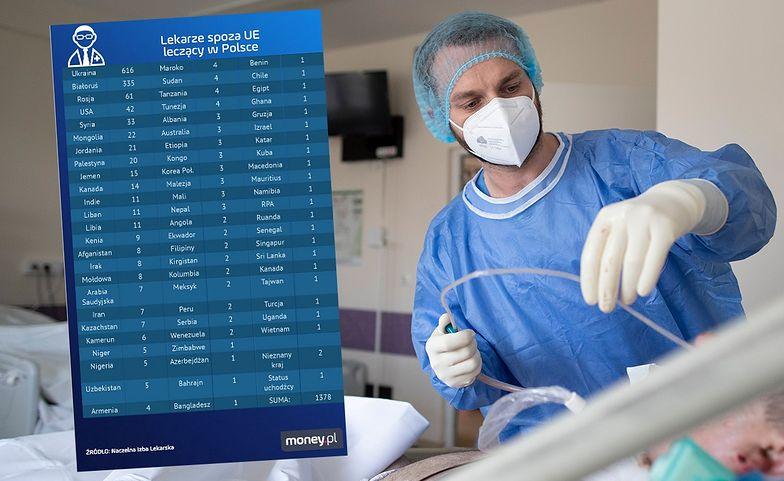 Lekarzy z zagranicy pracuje w Polsce prawie 1,7 tys. Sprawdź, kto nas leczy