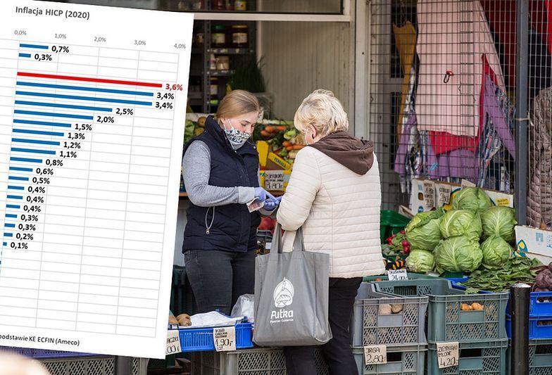 Wzrost cen. Polska wysuwa się na prowadzenie