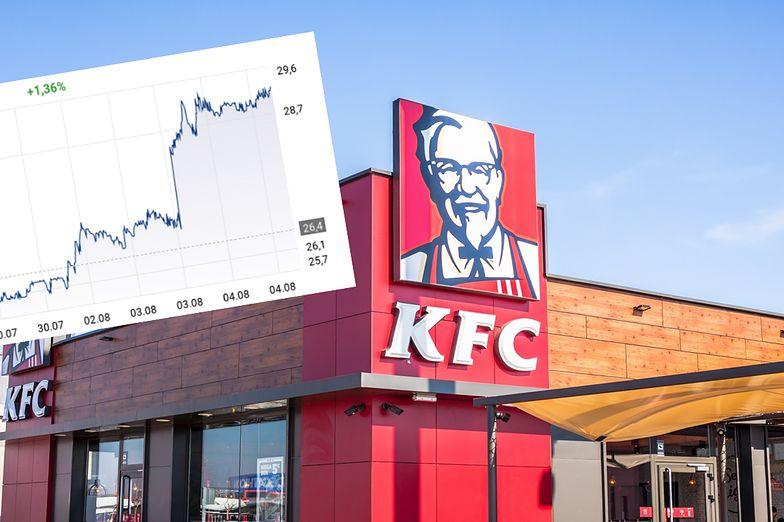 Operator KFC i Pizza Hut podał wyniki. Kurs wystrzelił
