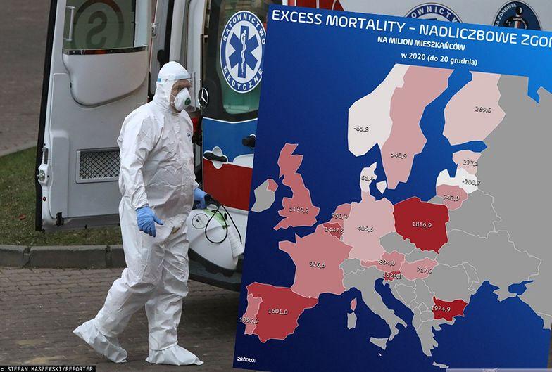 Indeks excess mortality, czyli nadliczbowe zgony w 2020. Polska na drugim miejscu w UE