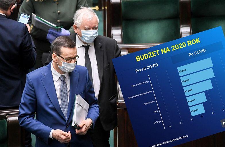 Wreszcie znamy prawdziwe koszty epidemii dla polskiej gospodarki. Czarno na białym