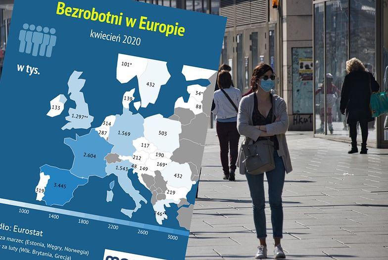 Ponad 14 mln bezrobotnych w UE. Jeden na czterech pochodzi z Hiszpanii.