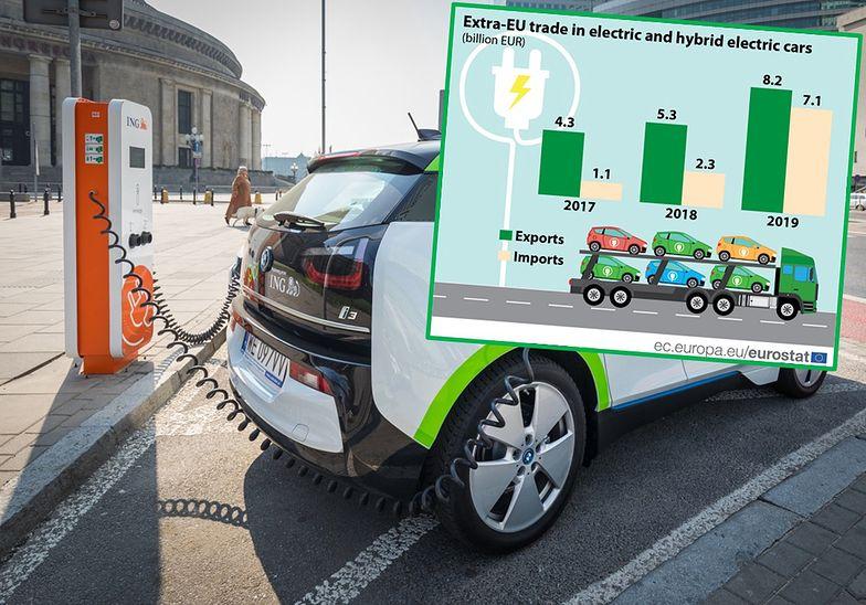 Handel autami elektrycznymi kwitnie.