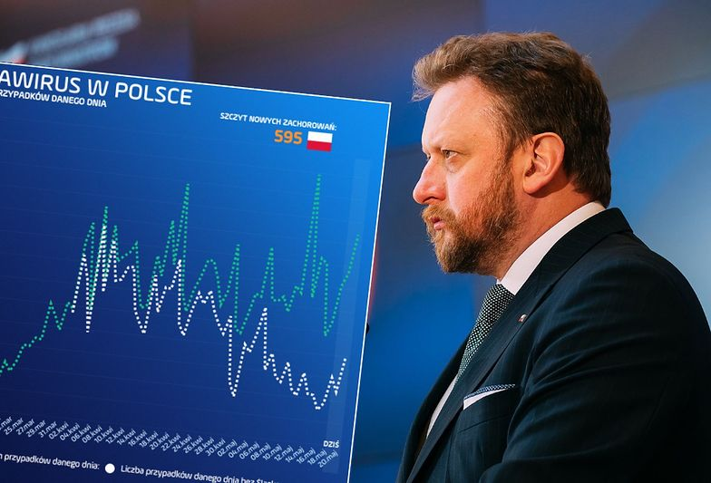 Koniec epidemii? Wypłaszczanie? To wciąż tylko nadzieje - dane nie pozostawiają złudzeń.
