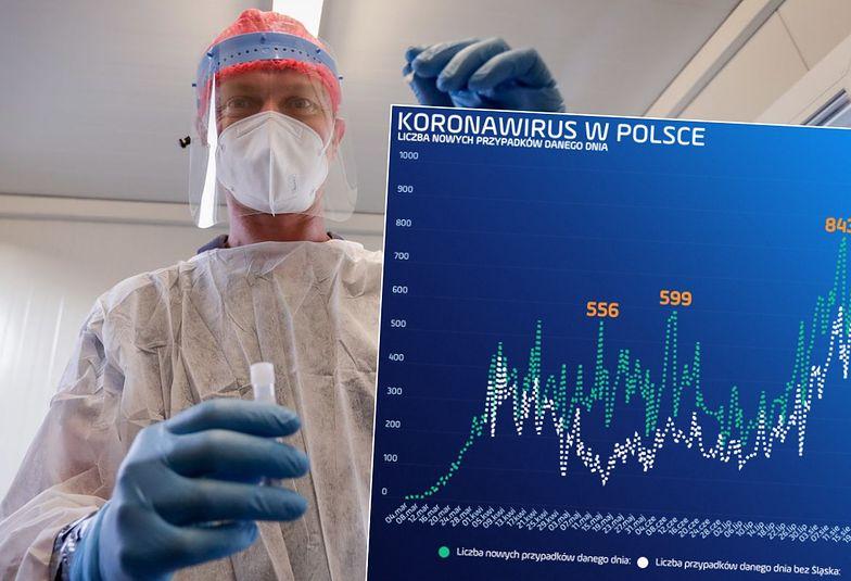 Koronawirus w Polsce i na świecie. Izrael zamyka kraj, Francja trafi na listę z zakazem lotów