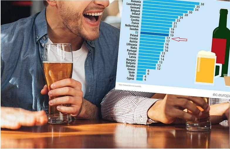 Jak często pijemy alkohol? Polacy na tle UE
