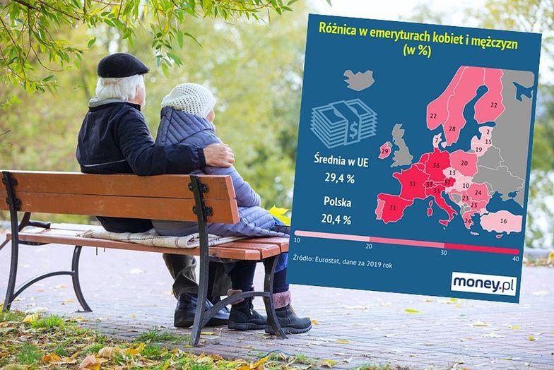 Luka emerytalna. Kobiety dostają 30 proc. mniej od mężczyzn