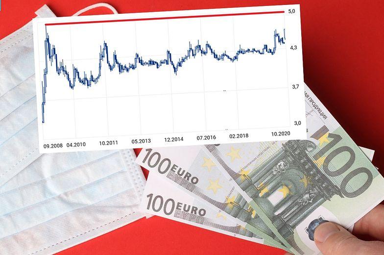 Złoty na straconej pozycji. Kurs euro może zmierzać w stronę 5 zł