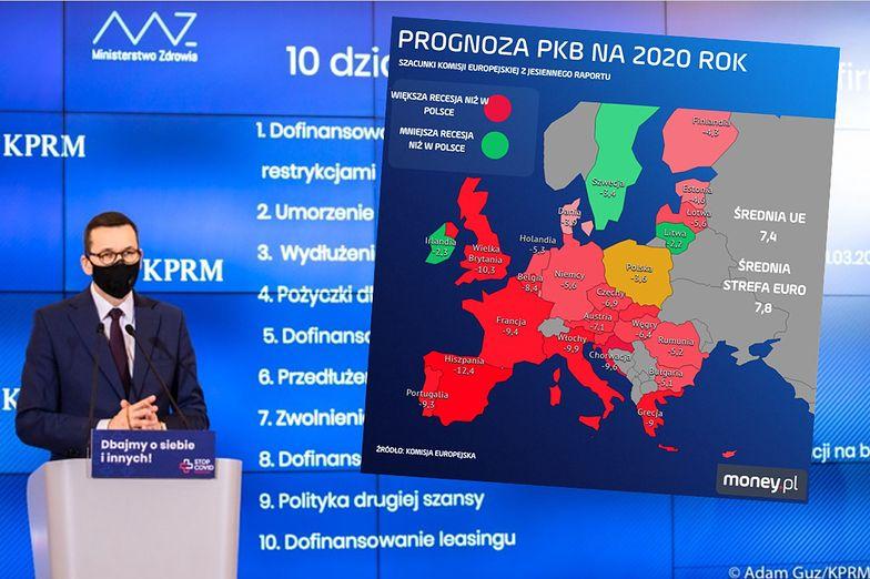 Polska gospodarka nie jest najbardziej odporna na kryzys. Druga fala COVID-19 wyhamuje odbicie