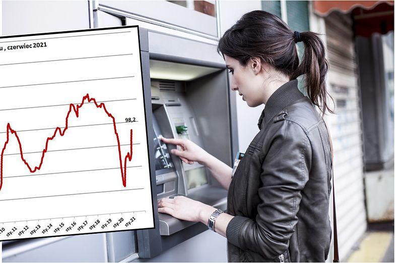 Nowe dane o wskaźniku dobrobytu. Trwa wyścig wynagrodzeń z inflacją
