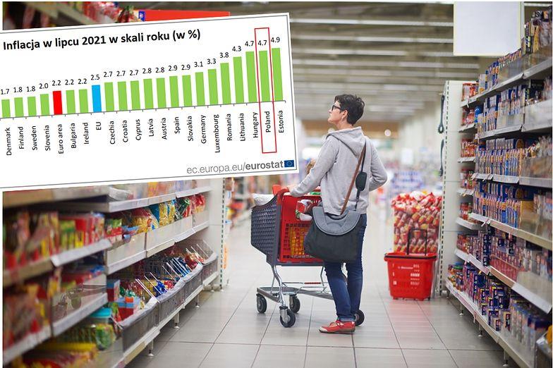 Polska z prawie najwyższą inflacją w UE. Jest nowy lider drożyzny