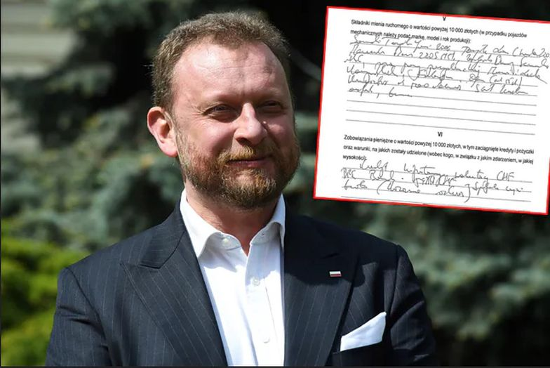 Oświadczenie majątkowe Szumowskiego pod okiem służb. CBA sprawdziło dokumenty